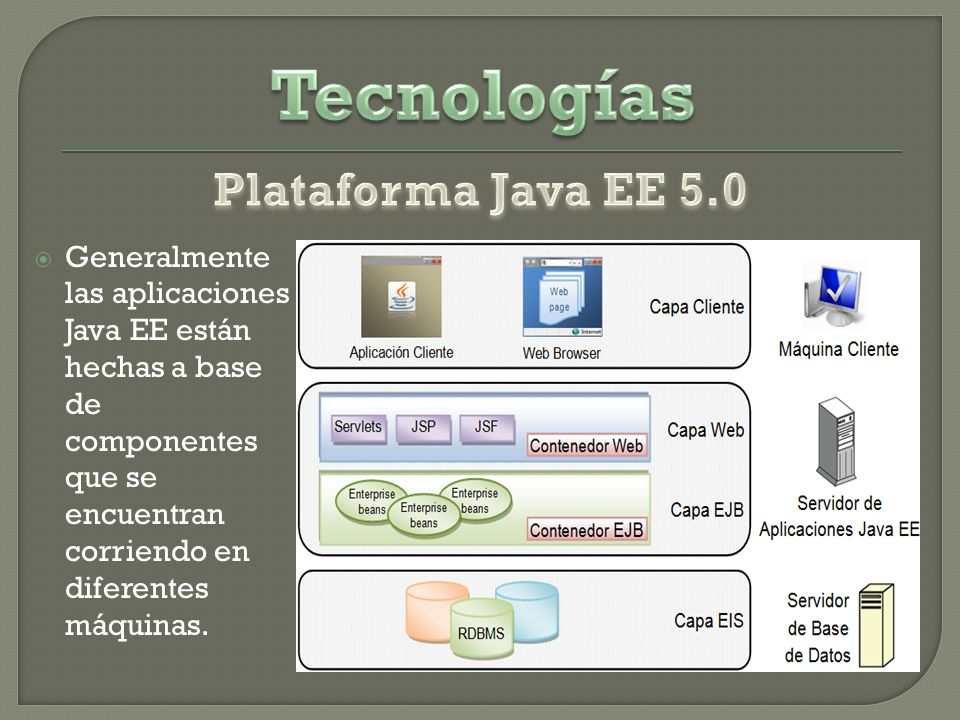 Tecnologías Plataforma Java EE 5.0