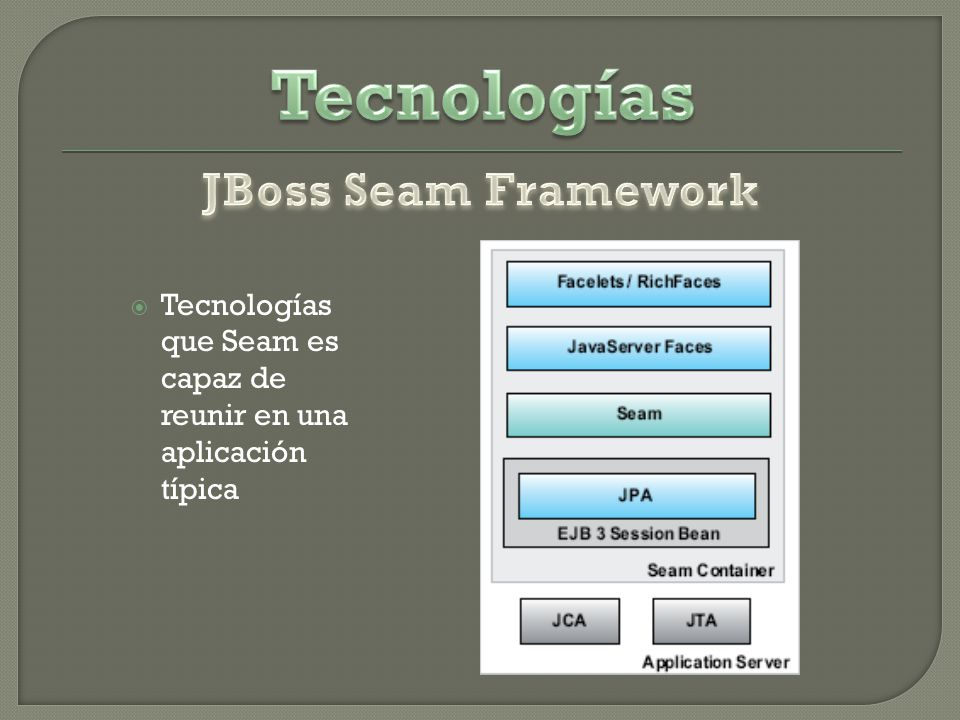 Tecnologías JBoss Seam Framework