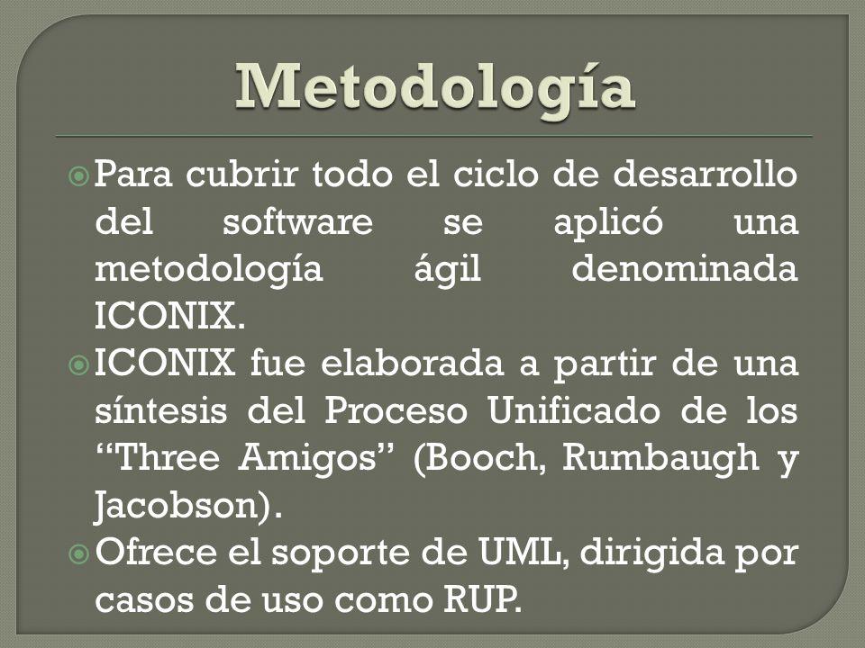 Metodología Para cubrir todo el ciclo de desarrollo del software se aplicó una metodología ágil denominada ICONIX.