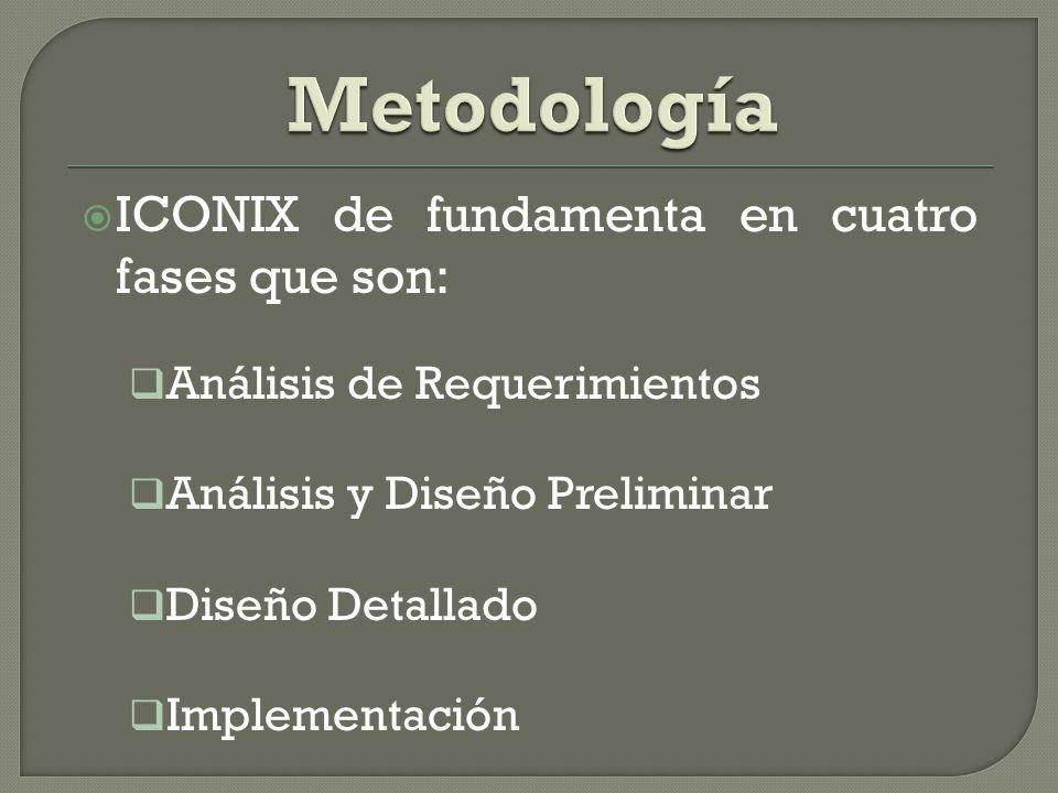Metodología ICONIX de fundamenta en cuatro fases que son: