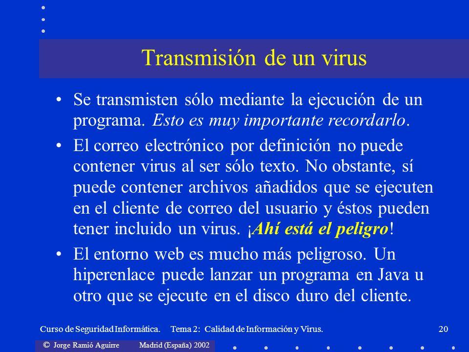 Transmisión de un virus