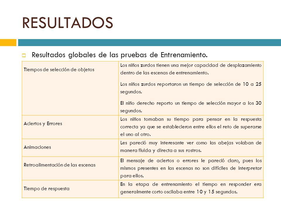 RESULTADOS Resultados globales de las pruebas de Entrenamiento.