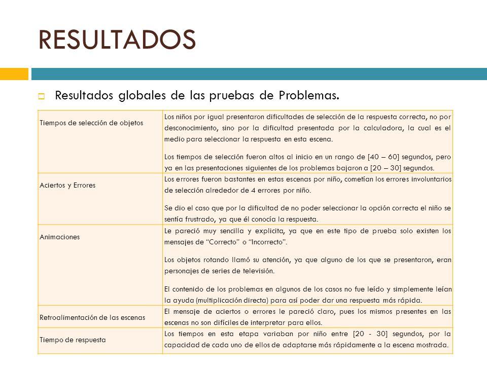 RESULTADOS Resultados globales de las pruebas de Problemas.