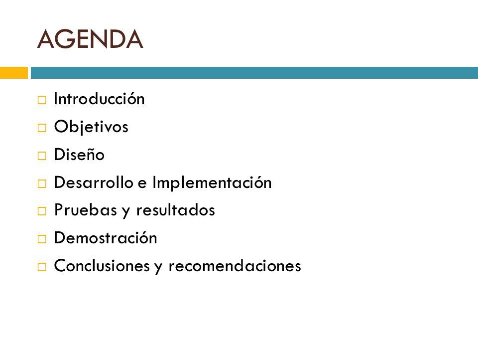 AGENDA Introducción Objetivos Diseño Desarrollo e Implementación