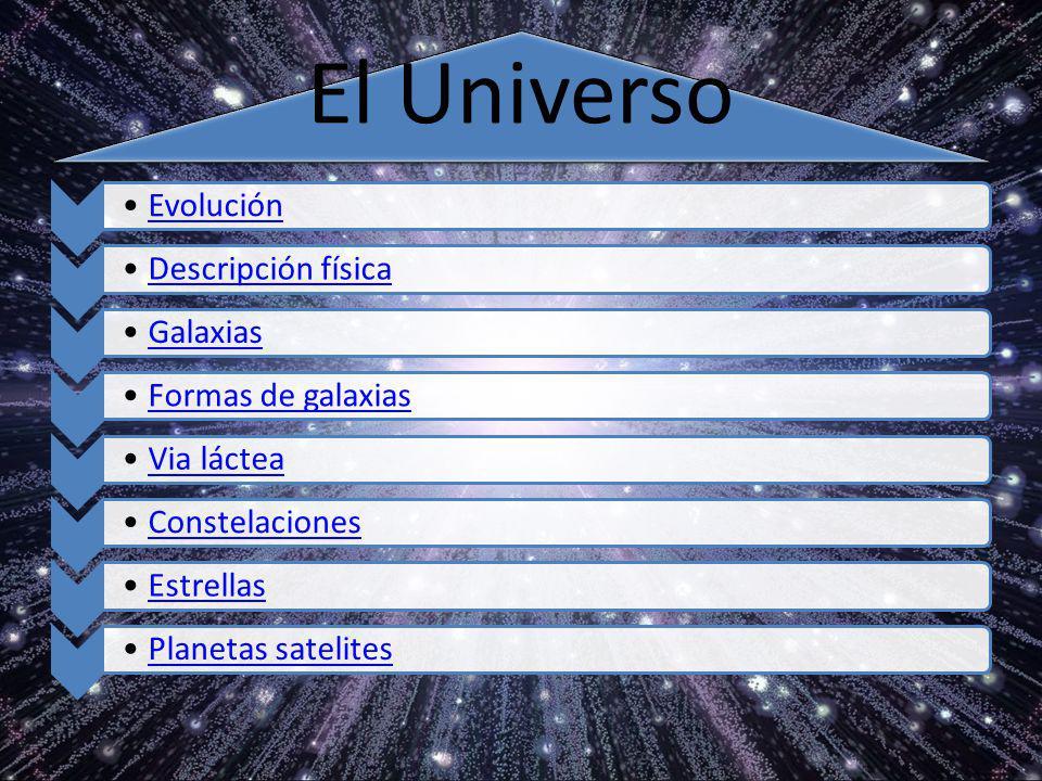 El Universo Evolución Descripción física Galaxias Formas de galaxias
