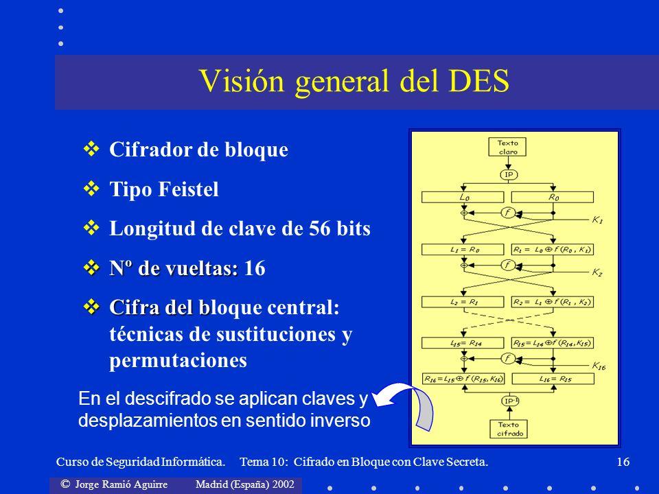 Visión general del DES Cifrador de bloque Tipo Feistel