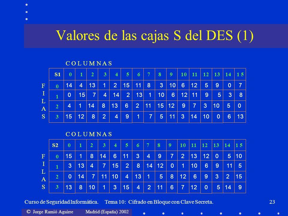 Valores de las cajas S del DES (1)