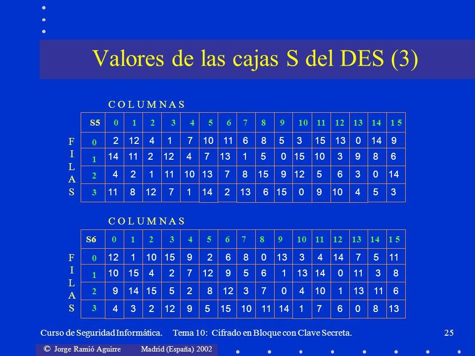 Valores de las cajas S del DES (3)