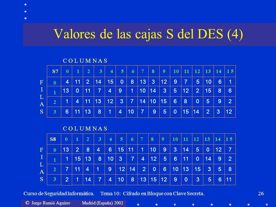 Valores de las cajas S del DES (4)