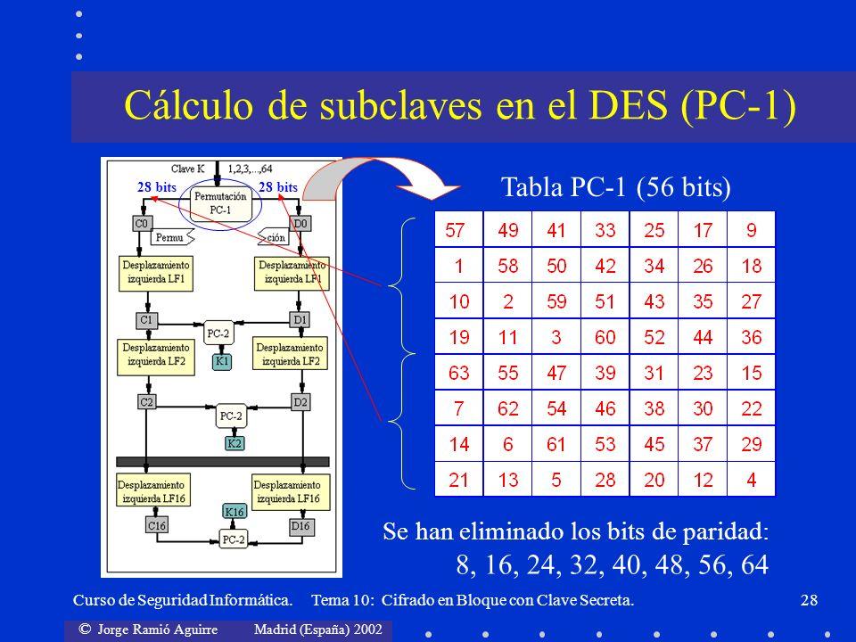 Cálculo de subclaves en el DES (PC-1)