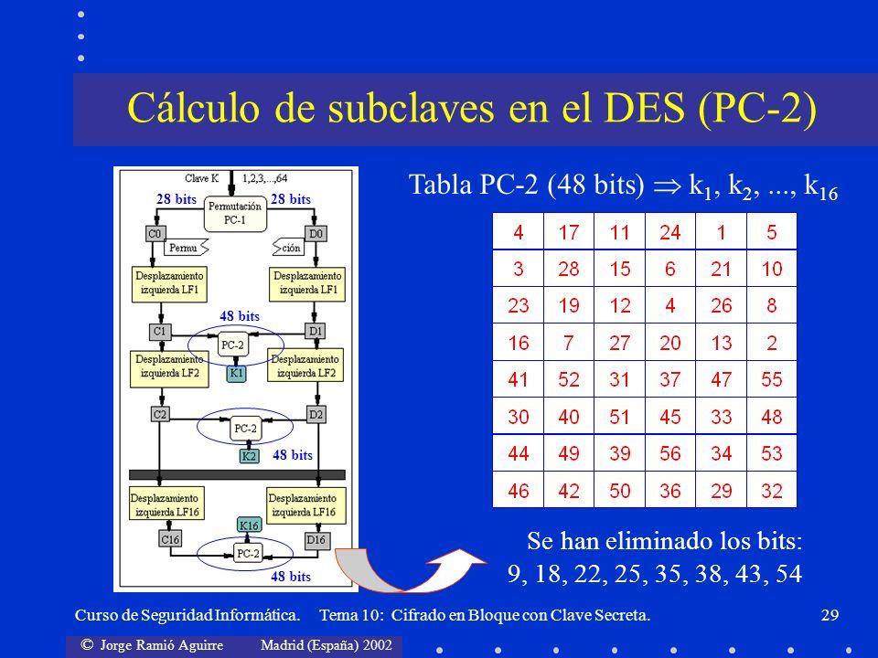 Cálculo de subclaves en el DES (PC-2)