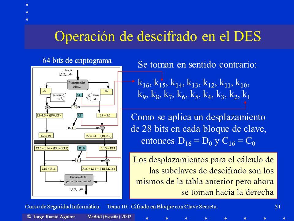 Operación de descifrado en el DES