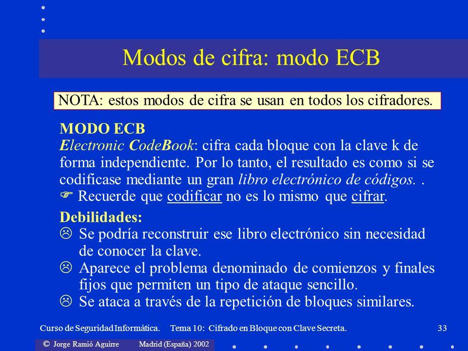 Modos de cifra: modo ECB