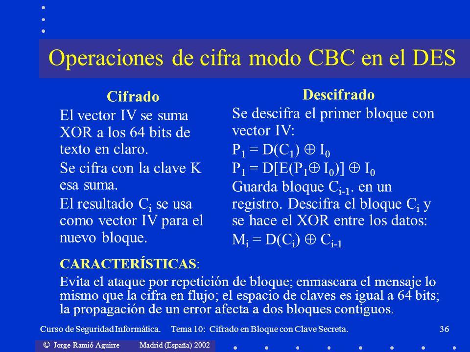 Operaciones de cifra modo CBC en el DES