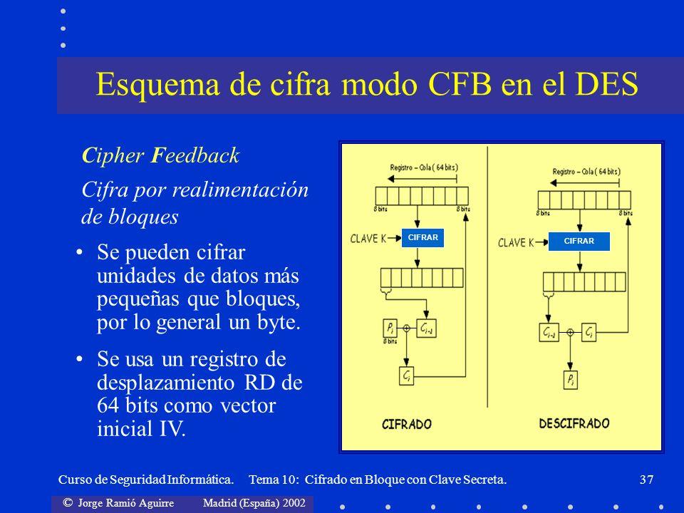 Esquema de cifra modo CFB en el DES