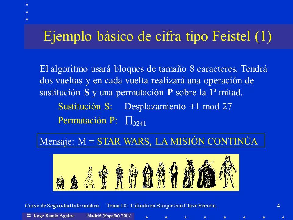 Ejemplo básico de cifra tipo Feistel (1)