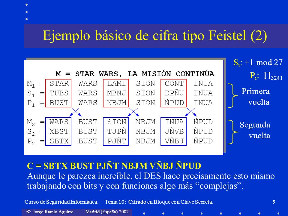 Ejemplo básico de cifra tipo Feistel (2)