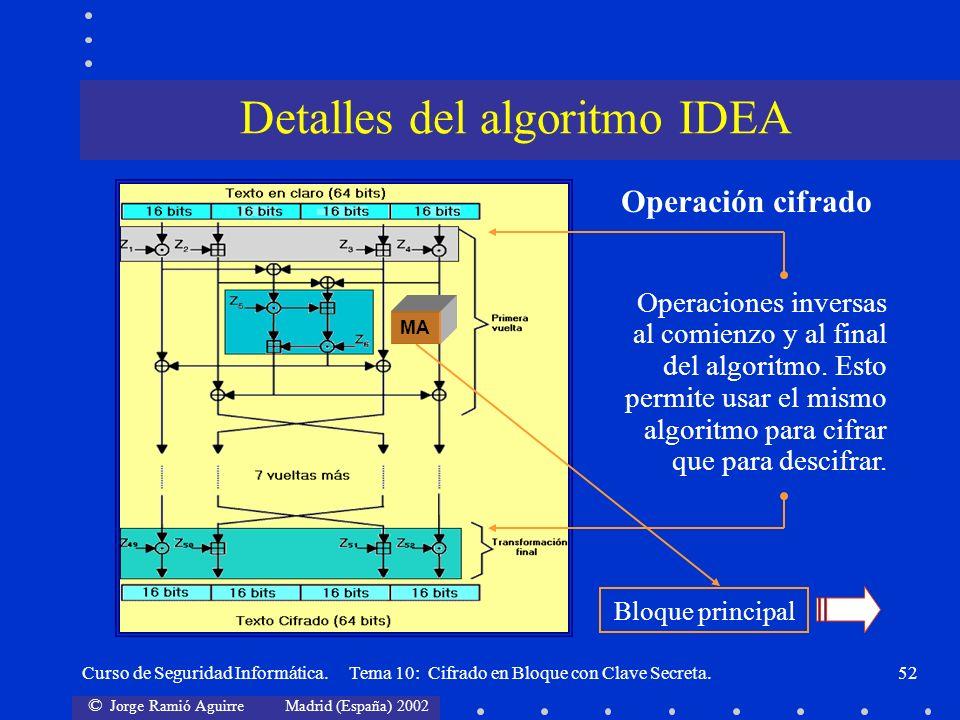 Detalles del algoritmo IDEA