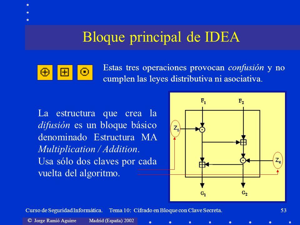 Bloque principal de IDEA