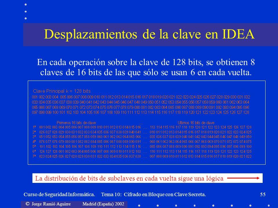Desplazamientos de la clave en IDEA