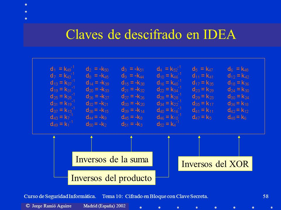 Claves de descifrado en IDEA