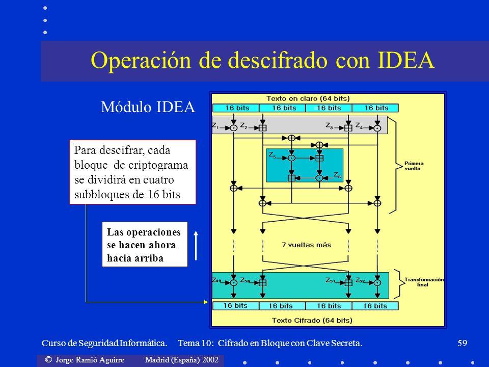 Operación de descifrado con IDEA