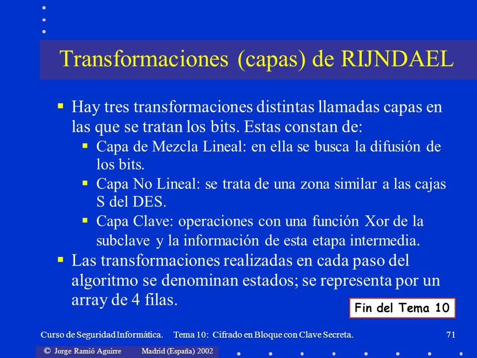 Transformaciones (capas) de RIJNDAEL