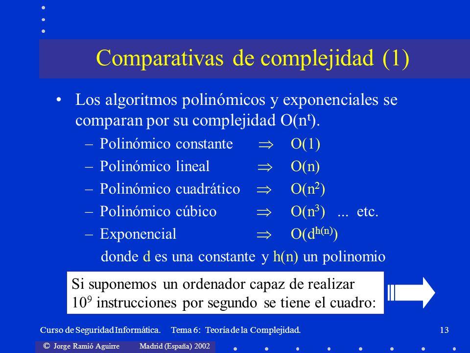 Comparativas de complejidad (1)