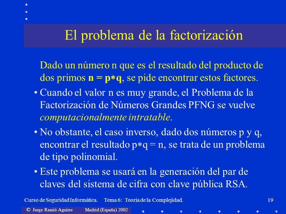 El problema de la factorización
