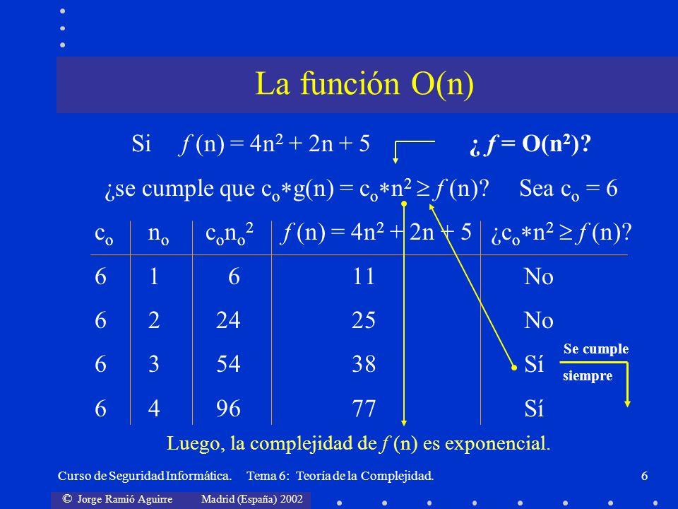 La función O(n) Si f (n) = 4n2 + 2n + 5 ¿ f = O(n2)
