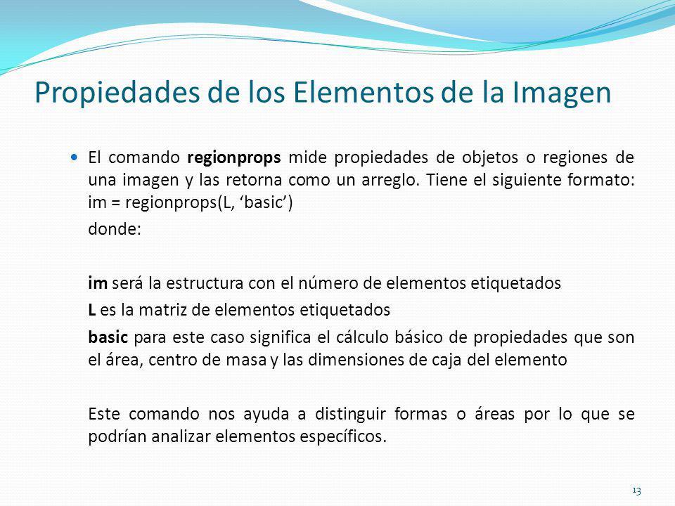 Propiedades de los Elementos de la Imagen