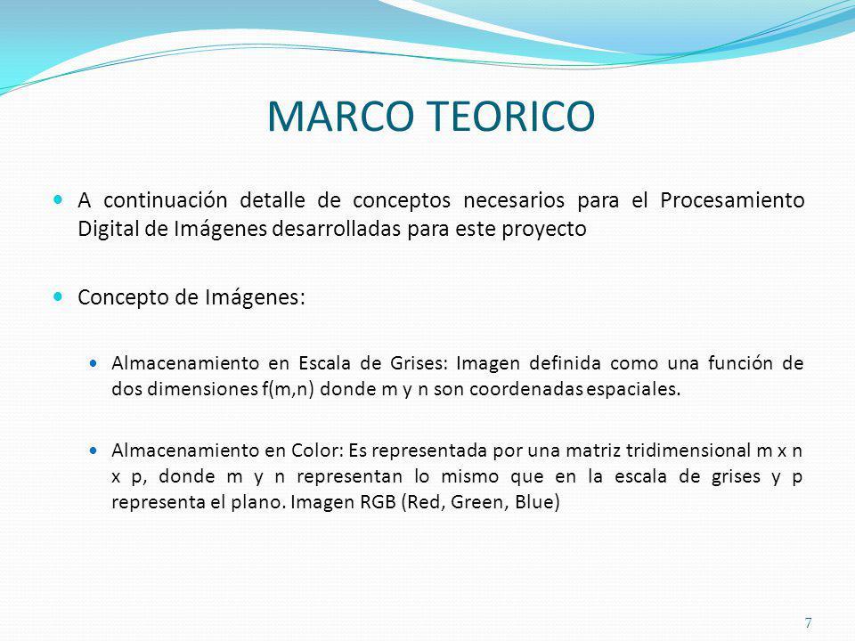 MARCO TEORICO A continuación detalle de conceptos necesarios para el Procesamiento Digital de Imágenes desarrolladas para este proyecto.