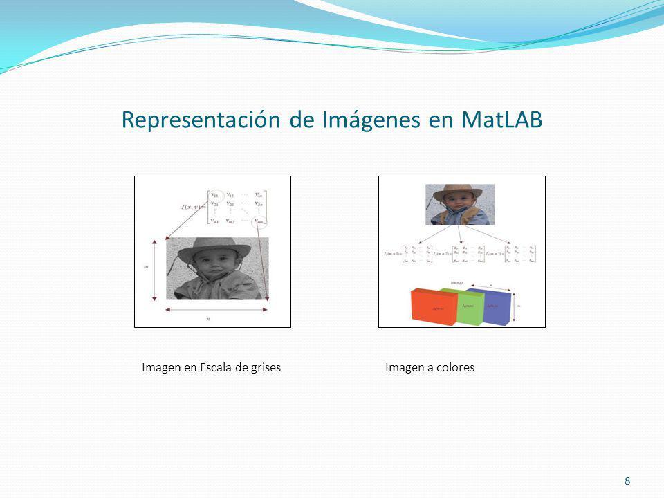 Representación de Imágenes en MatLAB