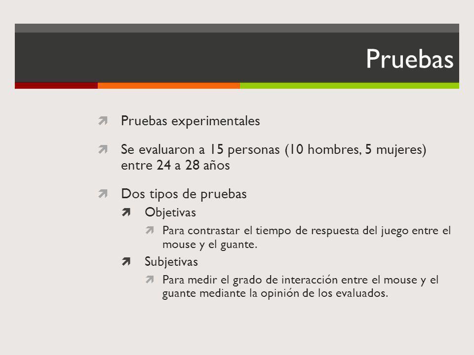 Pruebas Pruebas experimentales
