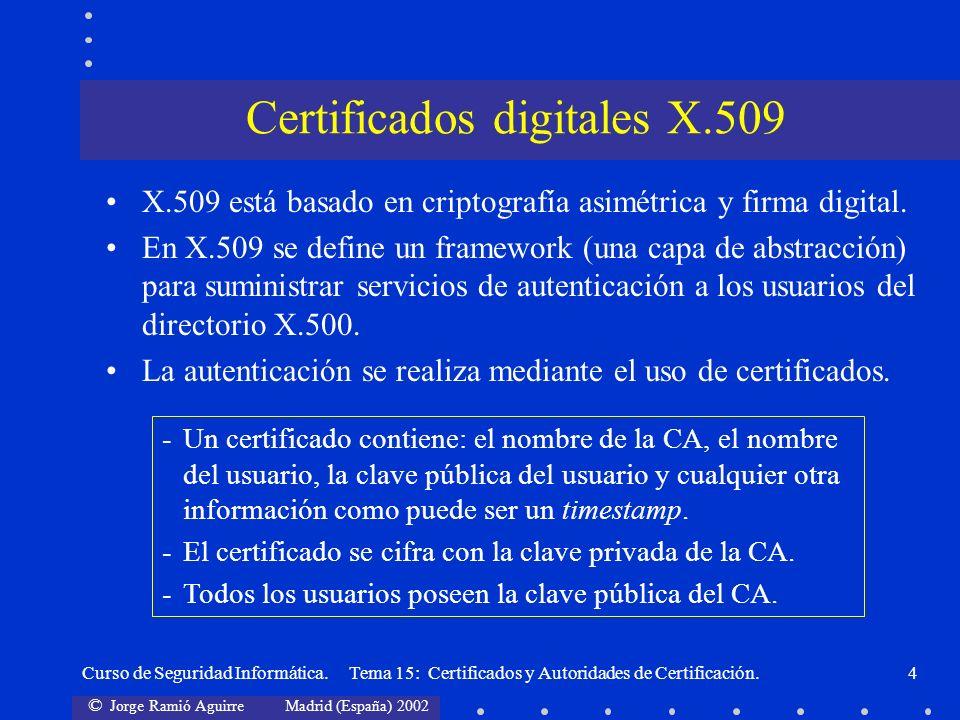 Certificados digitales X.509