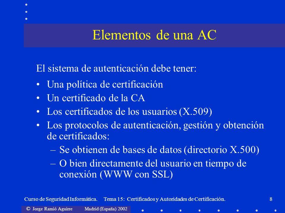 Elementos de una AC El sistema de autenticación debe tener: