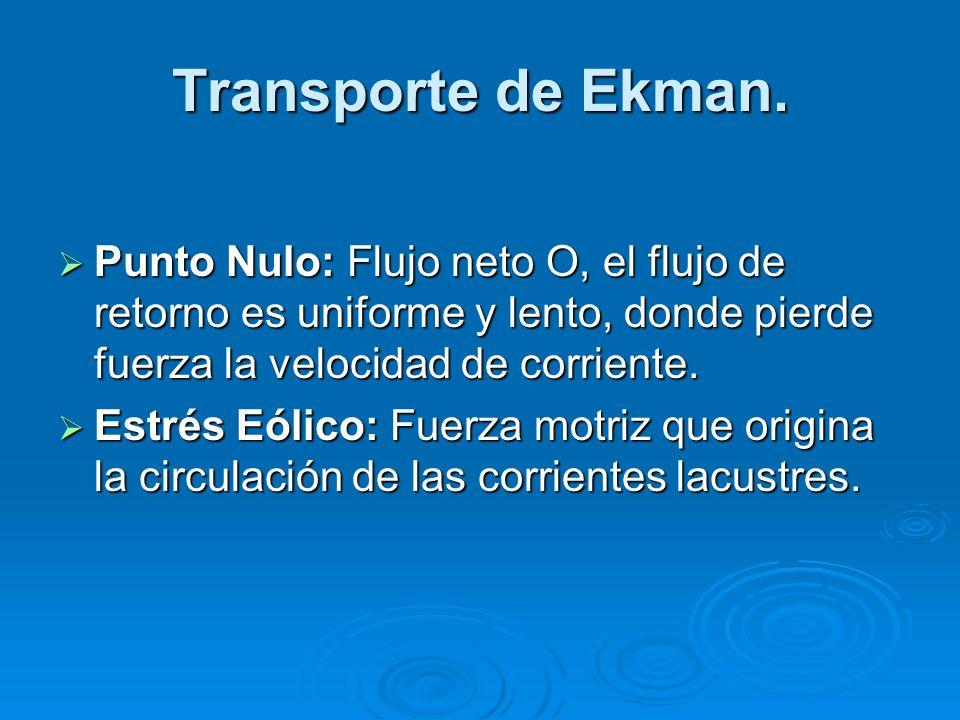 Transporte de Ekman. Punto Nulo: Flujo neto O, el flujo de retorno es uniforme y lento, donde pierde fuerza la velocidad de corriente.