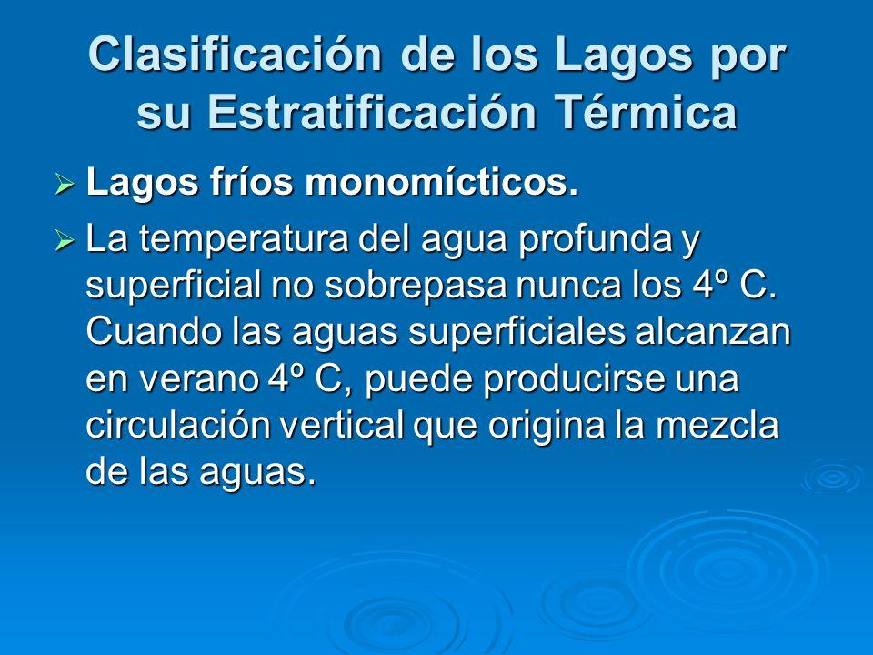 Clasificación de los Lagos por su Estratificación Térmica