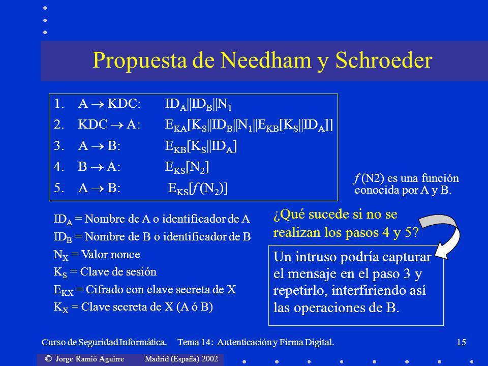Propuesta de Needham y Schroeder