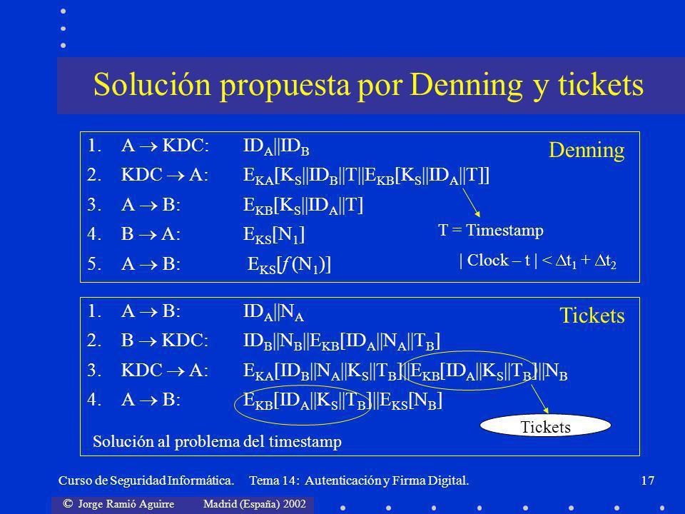 Solución propuesta por Denning y tickets