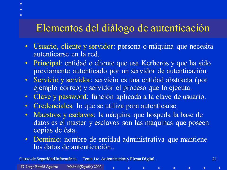 Elementos del diálogo de autenticación