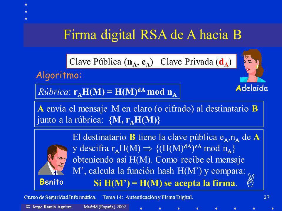 Firma digital RSA de A hacia B