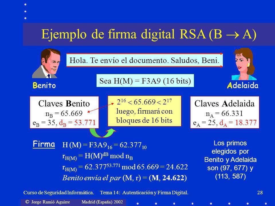 Ejemplo de firma digital RSA (B  A)