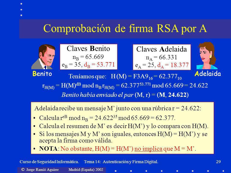 Comprobación de firma RSA por A