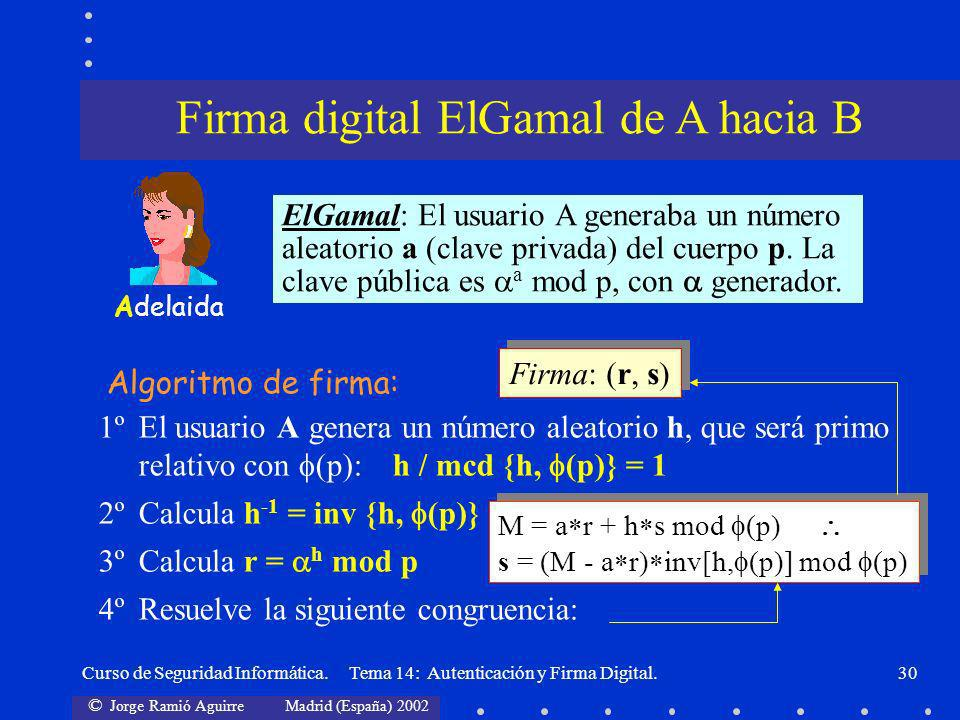 Firma digital ElGamal de A hacia B