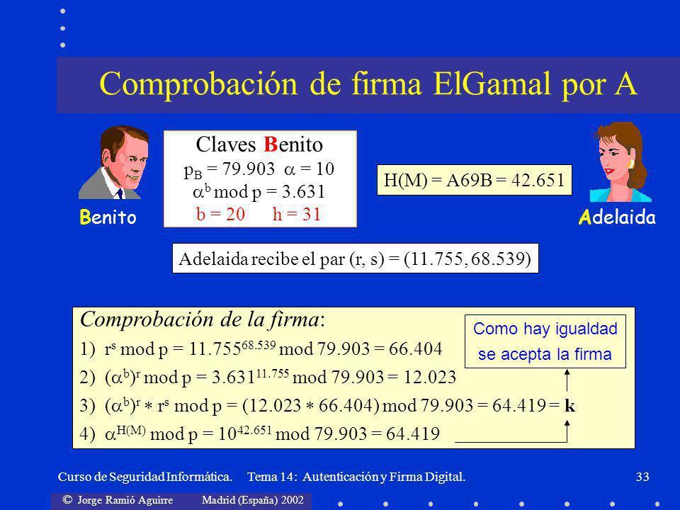 Comprobación de firma ElGamal por A