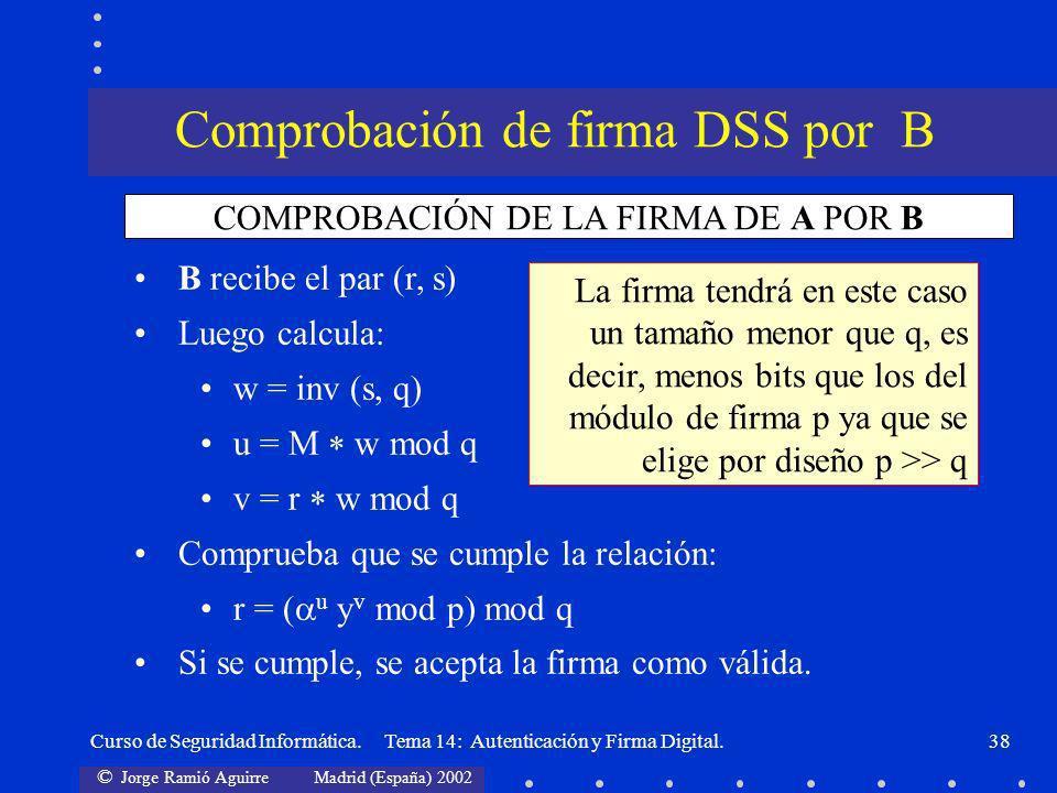 Comprobación de firma DSS por B