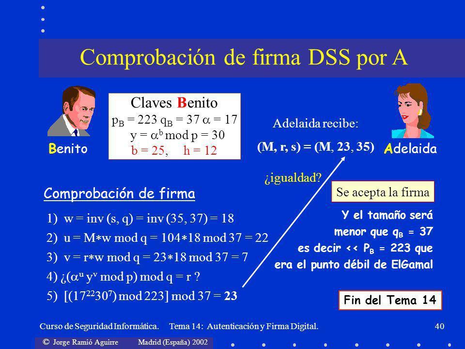 Comprobación de firma DSS por A
