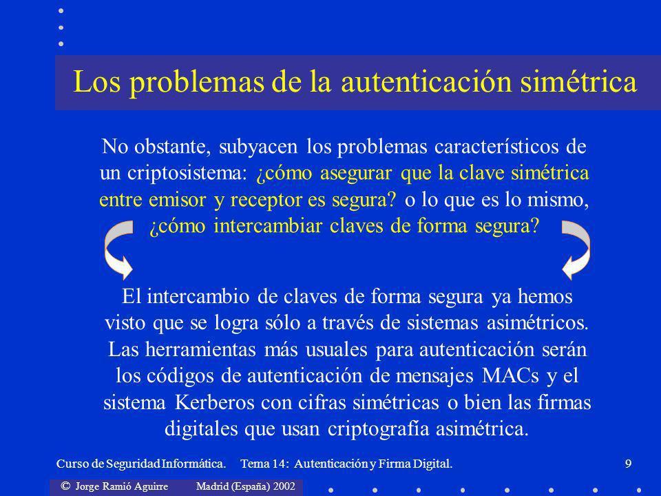 Los problemas de la autenticación simétrica