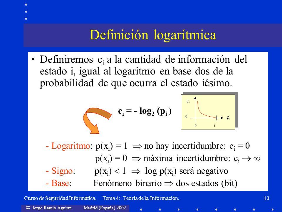 Definición logarítmica